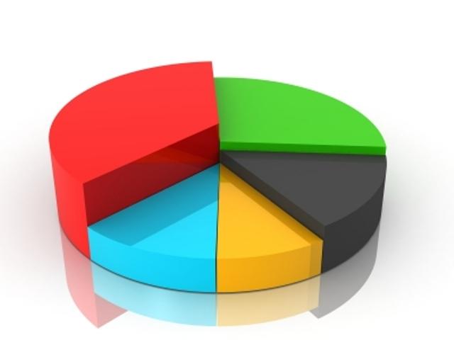 Почти у 70% опрошенных Rybnoe.Net нет кредитов